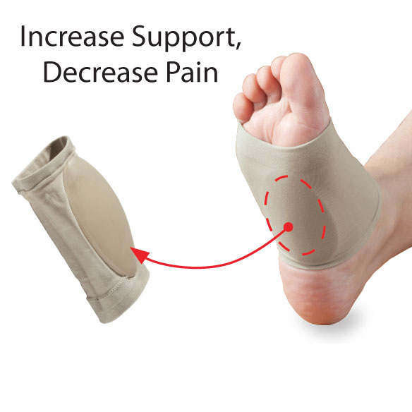 Plantar Fasciitis Arch Sleeve - View 2